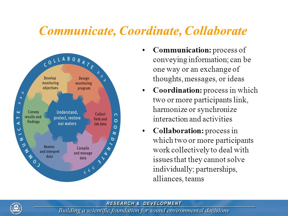 Communicate, Coordinate, Collaborate