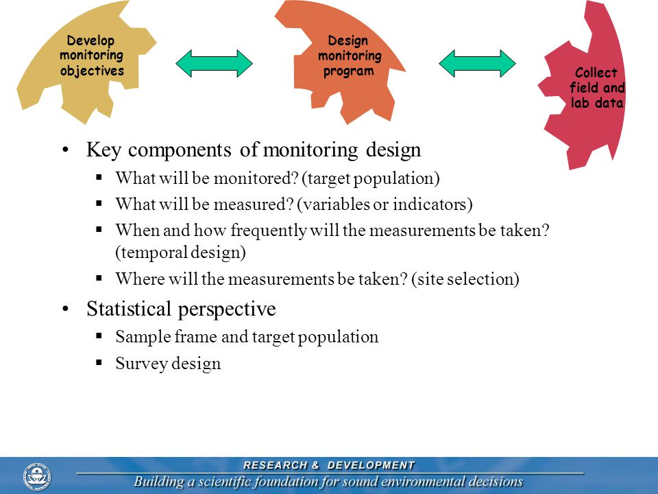 Key components of monitoring design