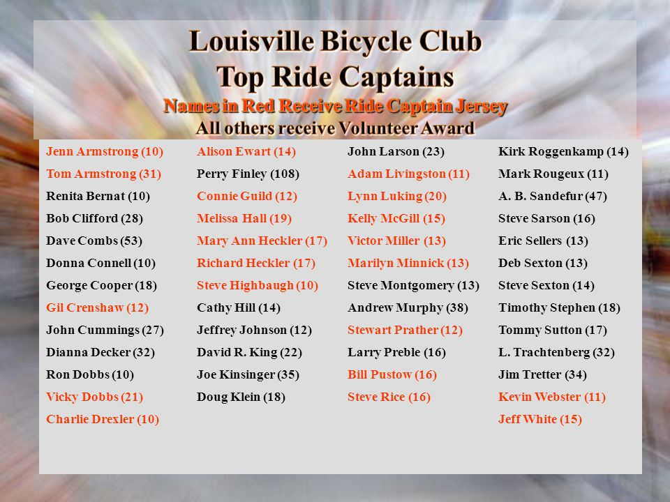 Louisville Bicycle Club Top Ride Captains Names in Red Receive Ride Captain Jersey All others receive Volunteer Award