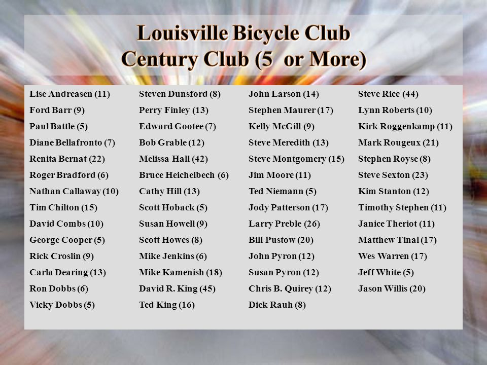 Louisville Bicycle Club Century Club (5 or More)