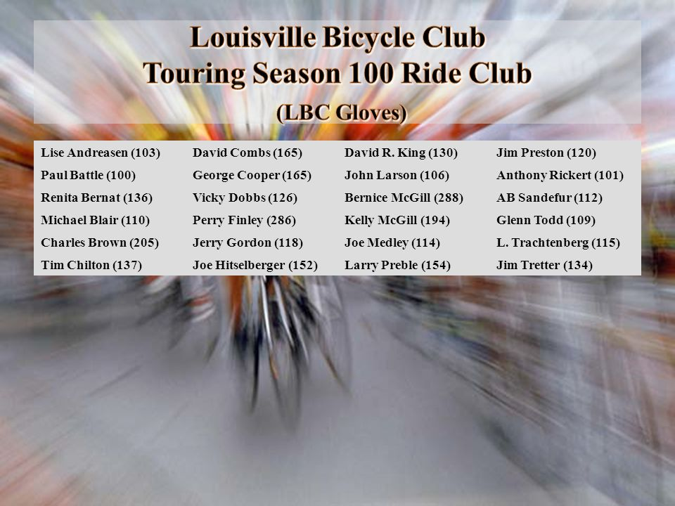 Louisville Bicycle Club Touring Season 100 Ride Club (LBC Gloves)