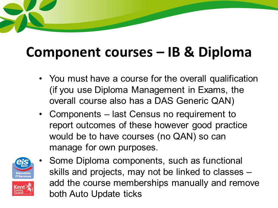 Component courses – IB & Diploma