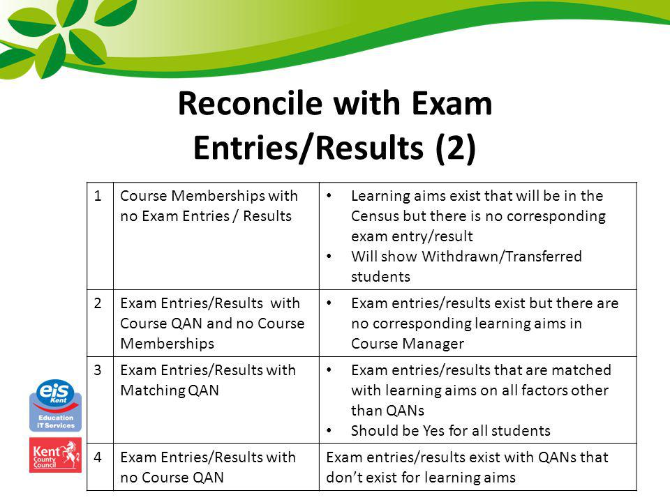 Reconcile with Exam Entries/Results (2)