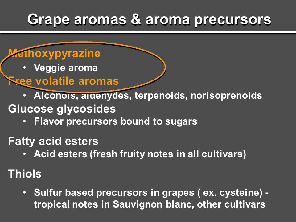 Grape aromas & aroma precursors