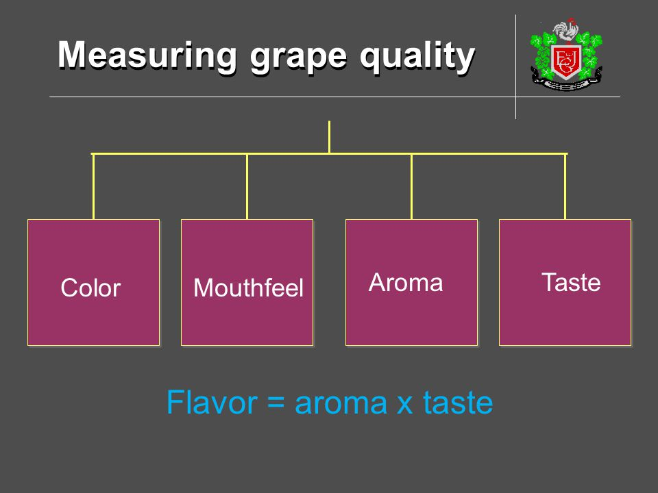 Measuring grape quality