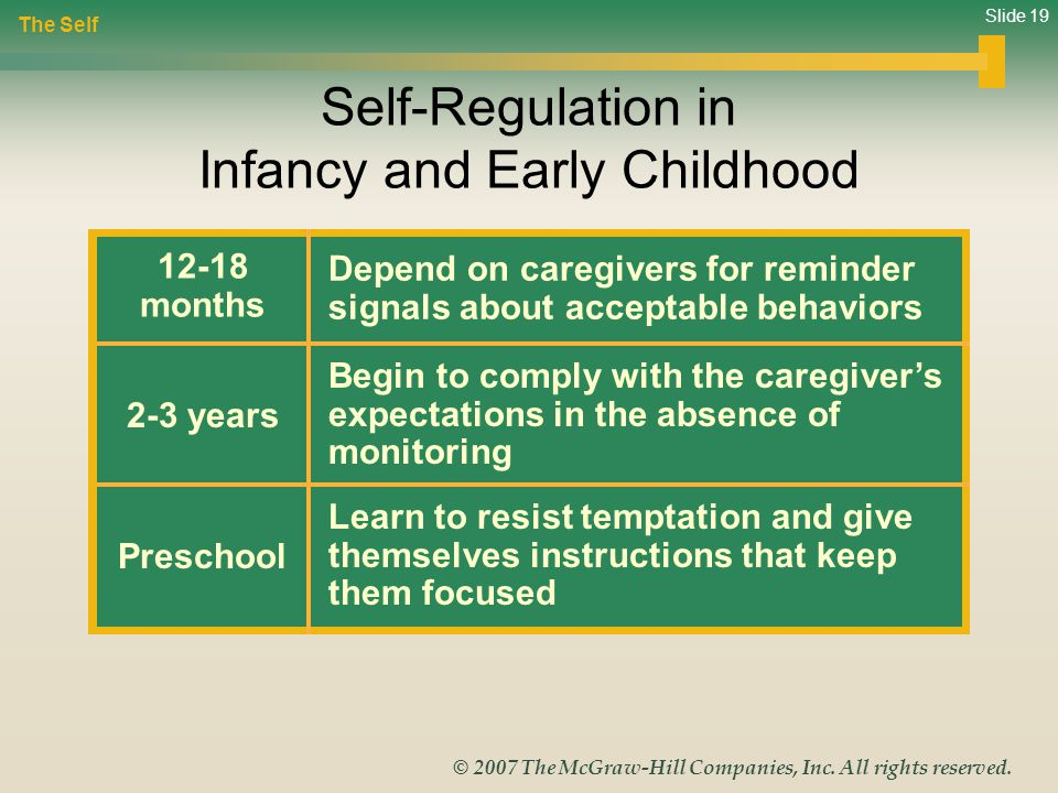 Self-Regulation in Infancy and Early Childhood