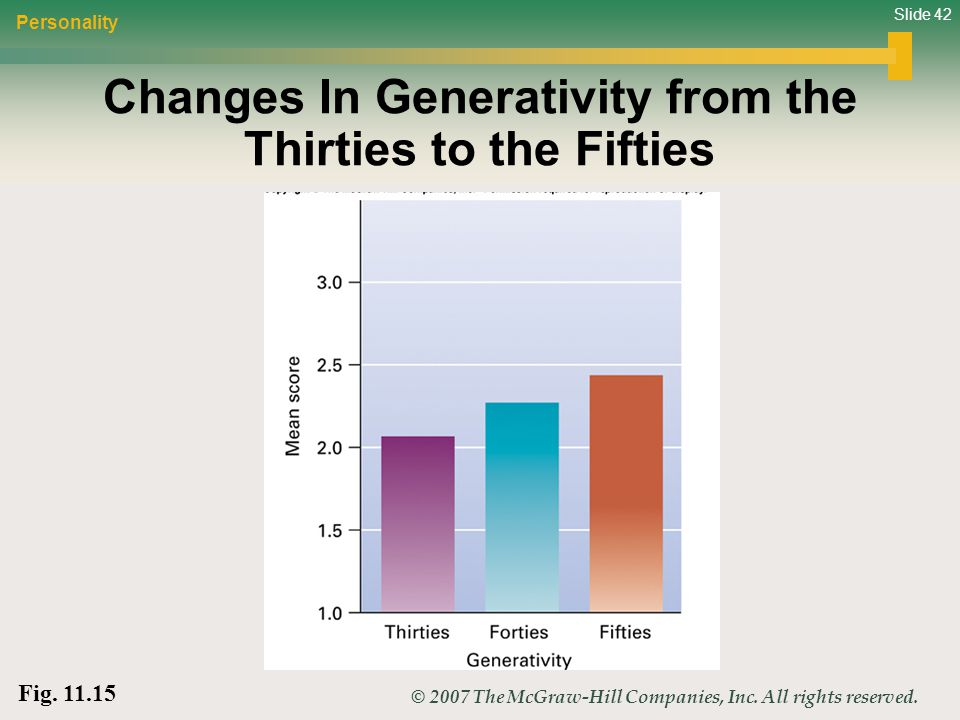 Changes In Generativity from the Thirties to the Fifties