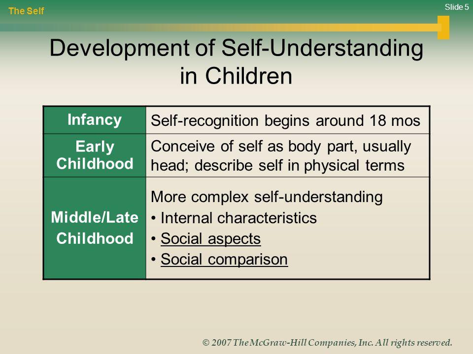 Development of Self-Understanding in Children