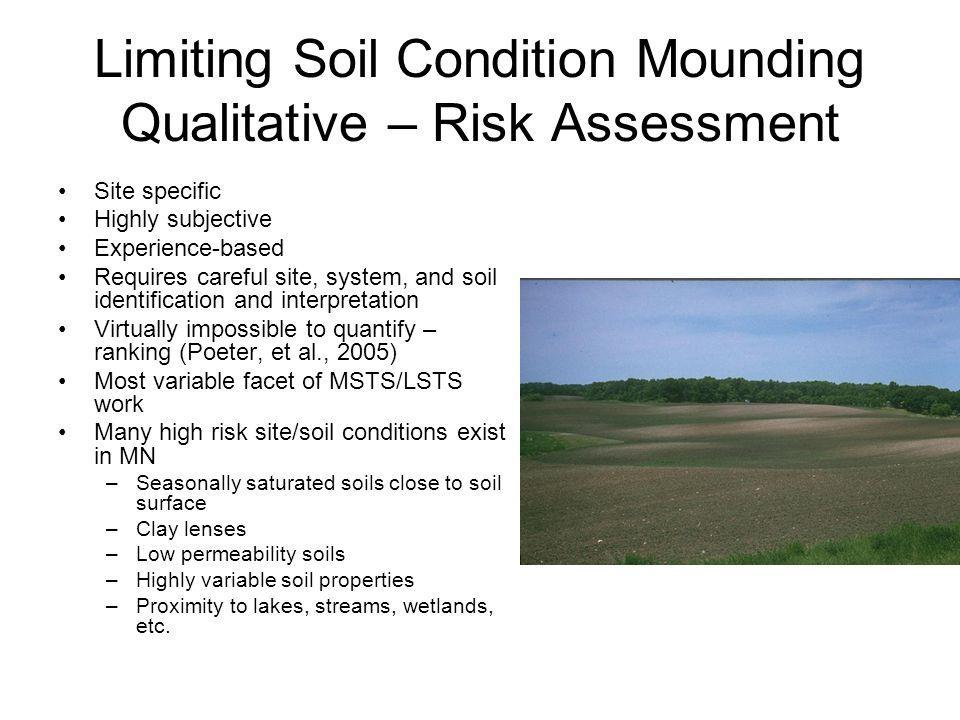 Limiting Soil Condition Mounding Qualitative – Risk Assessment