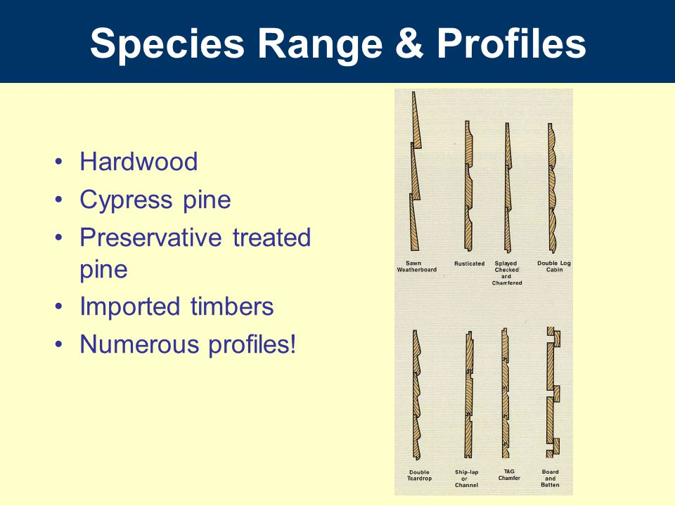 Species Range & Profiles