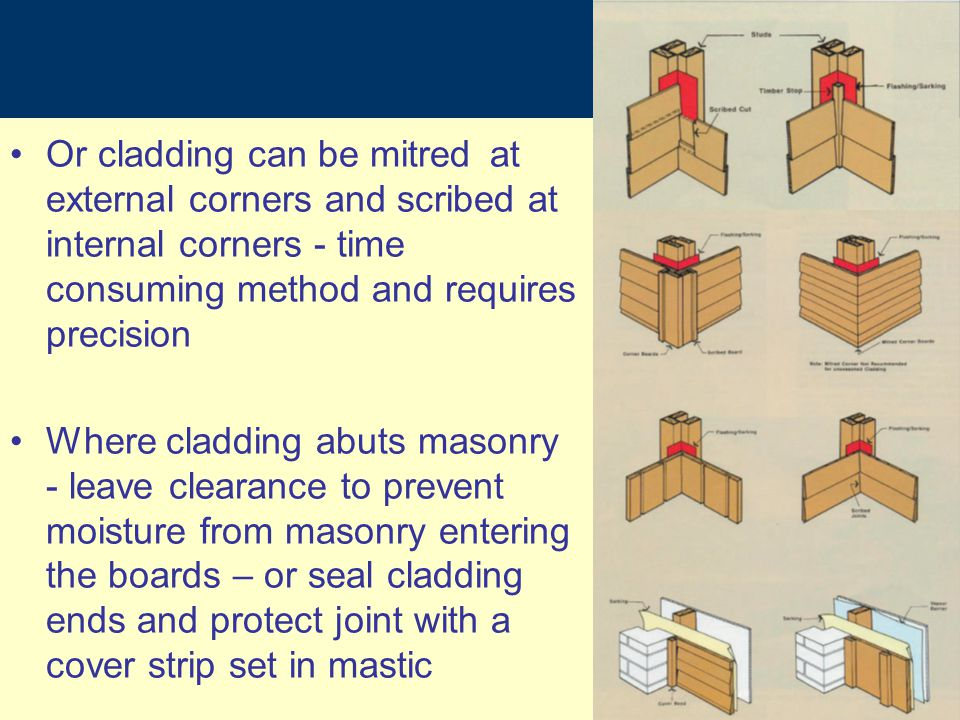 Or cladding can be mitred
