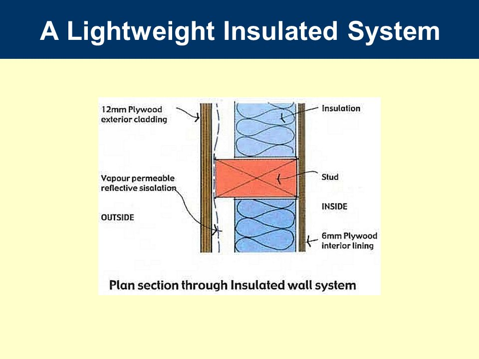 A Lightweight Insulated System