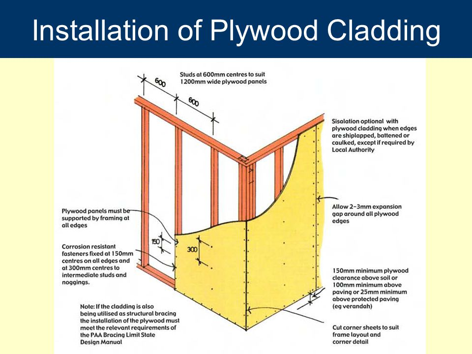Installation of Plywood Cladding