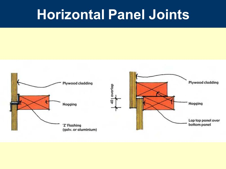Horizontal Panel Joints