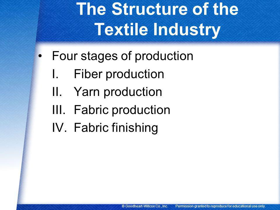 The Structure of the Textile Industry