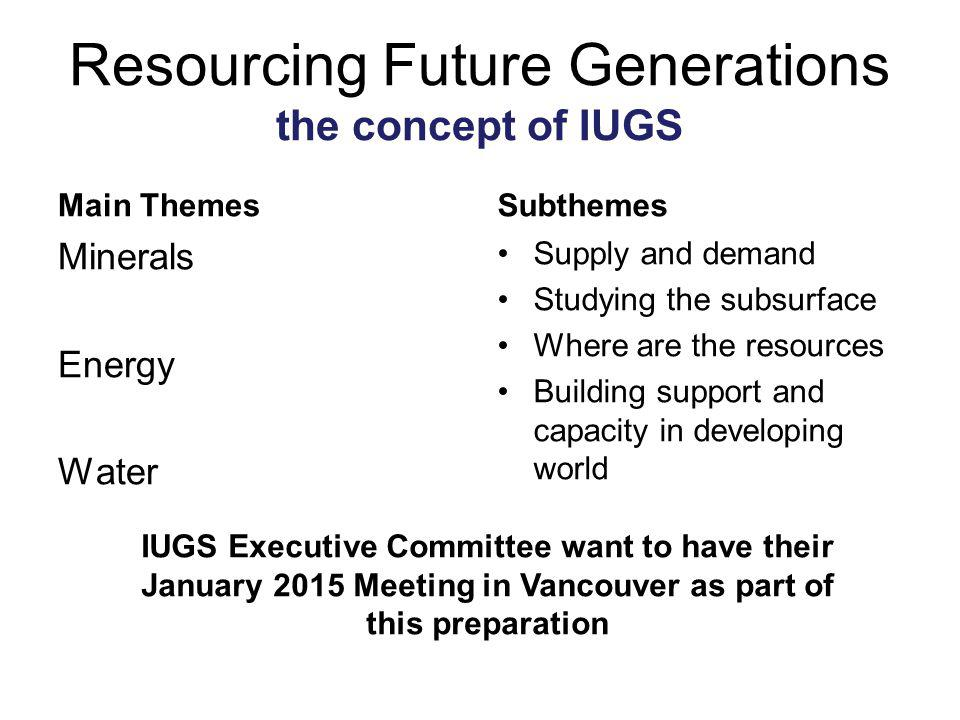 Resourcing Future Generations the concept of IUGS