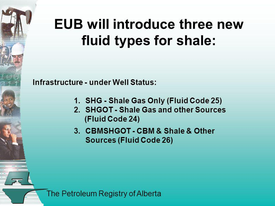 EUB will introduce three new fluid types for shale: