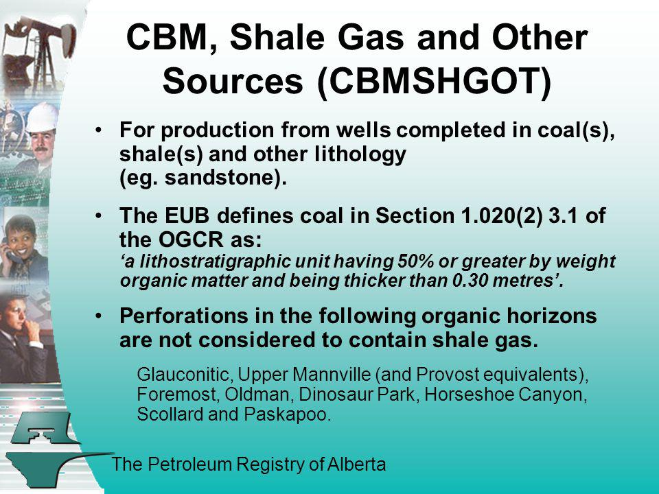 CBM, Shale Gas and Other Sources (CBMSHGOT)