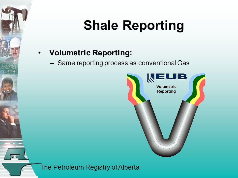 Shale Reporting Volumetric Reporting: