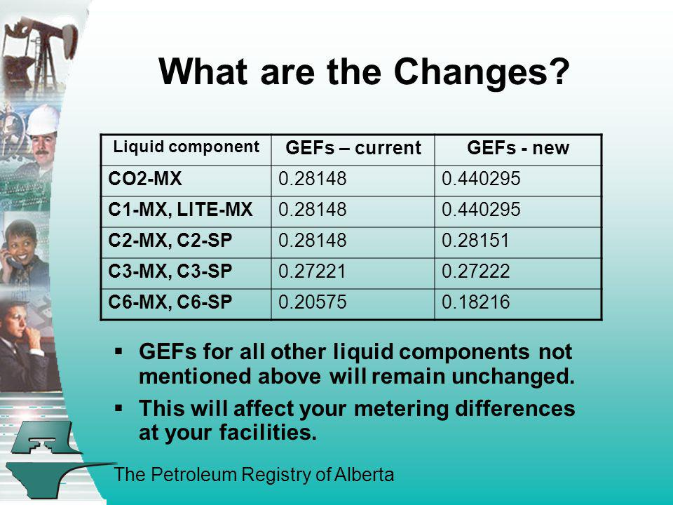What are the Changes Liquid component. GEFs – current. GEFs - new. CO2-MX. 0.28148. 0.440295.