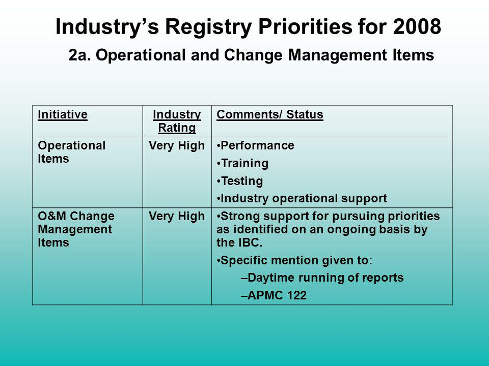 Industry's Registry Priorities for 2008 2a