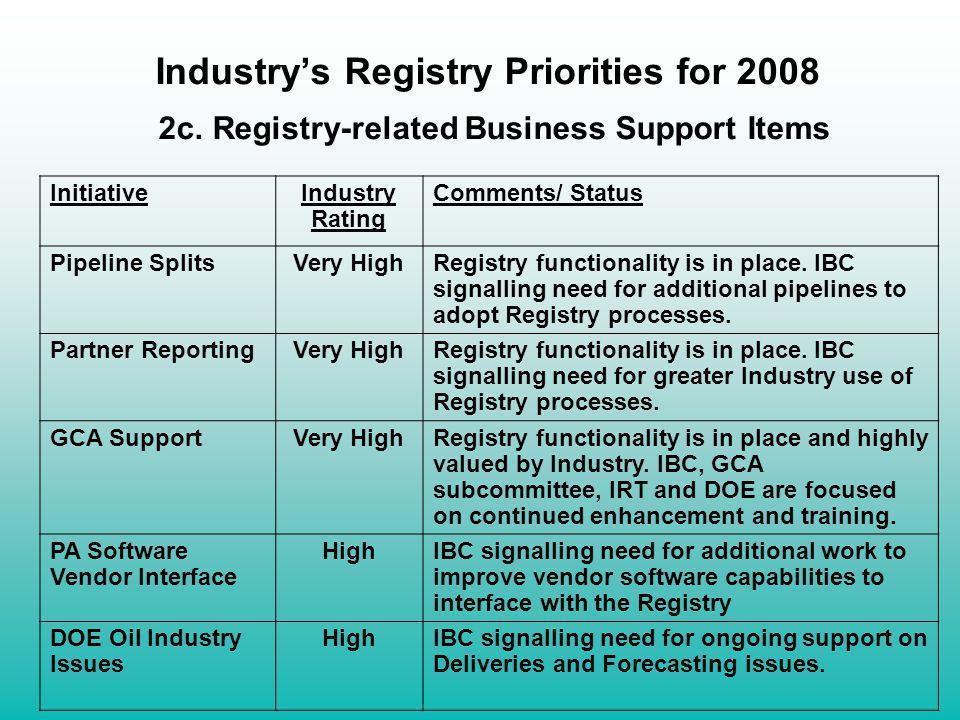 Industry's Registry Priorities for 2008 2c