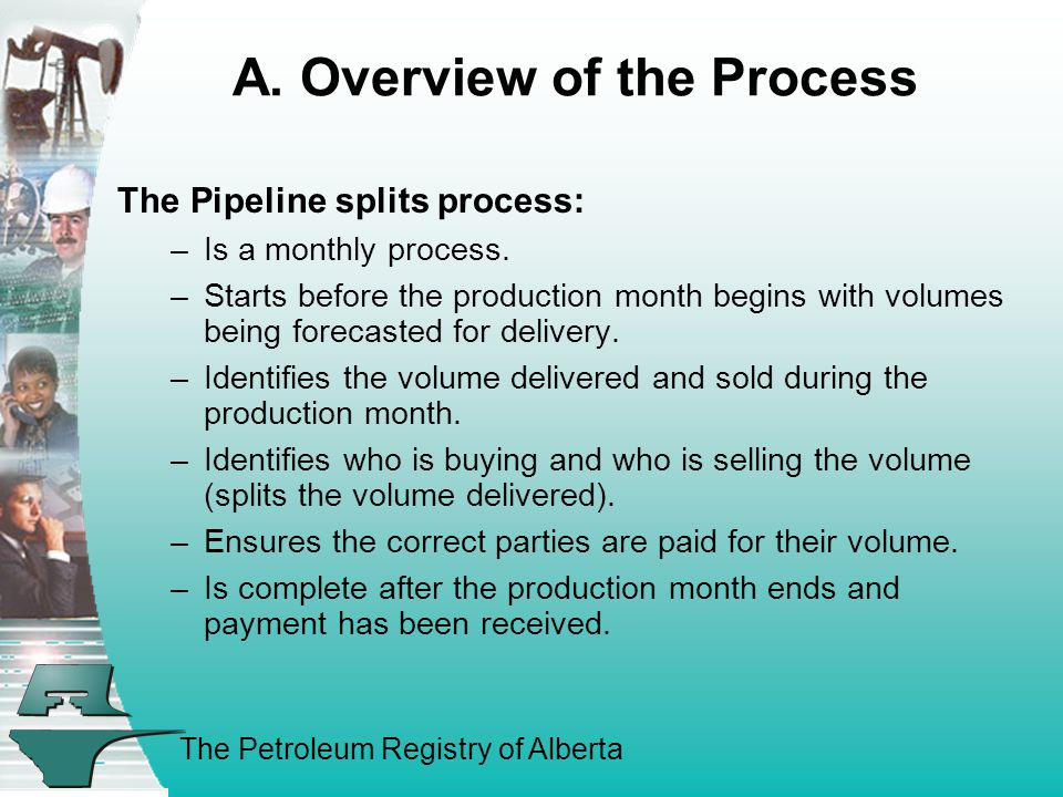 A. Overview of the Process