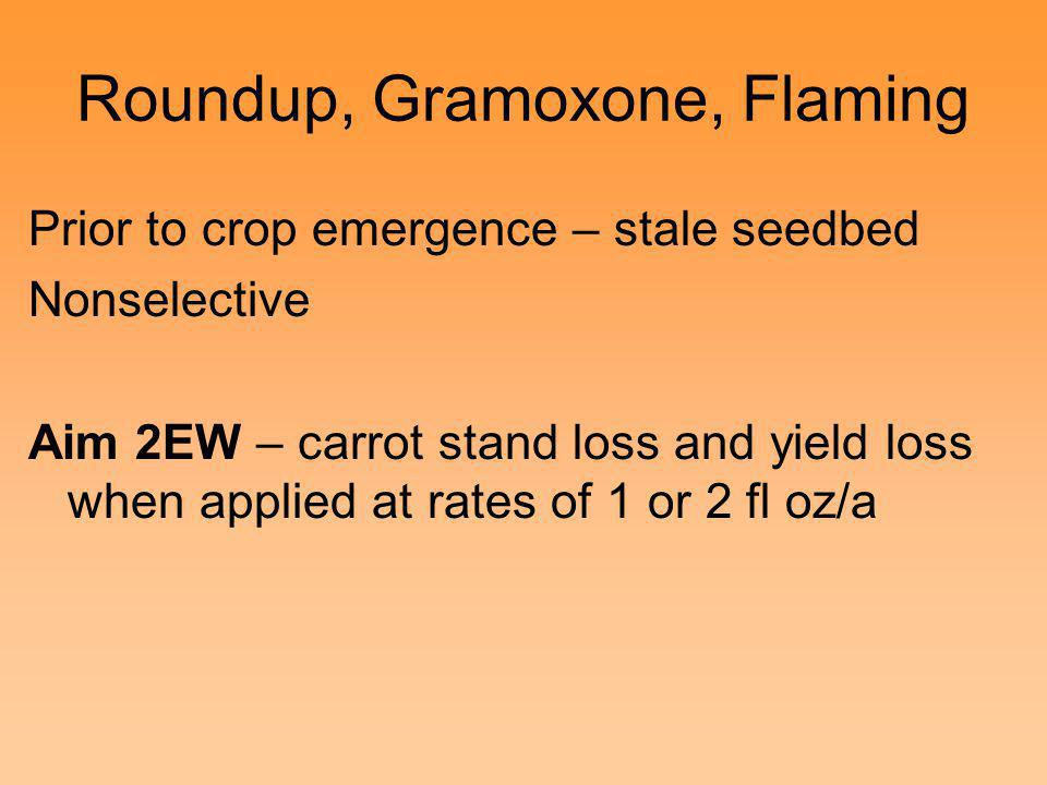 Roundup, Gramoxone, Flaming