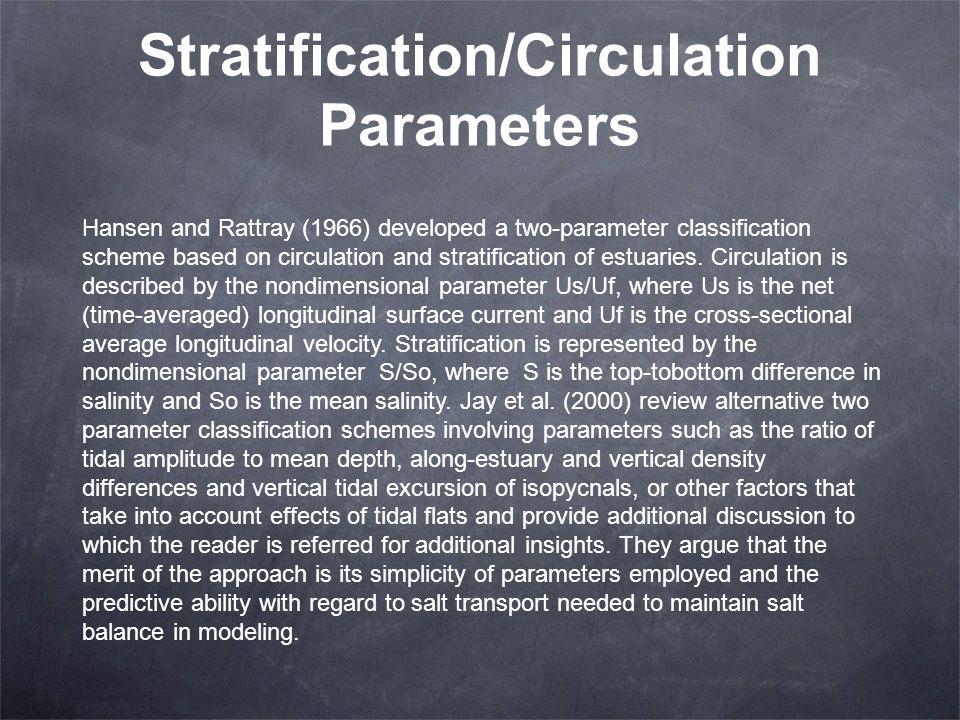 Stratification/Circulation Parameters