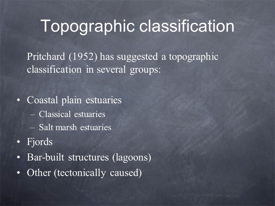 Topographic classification