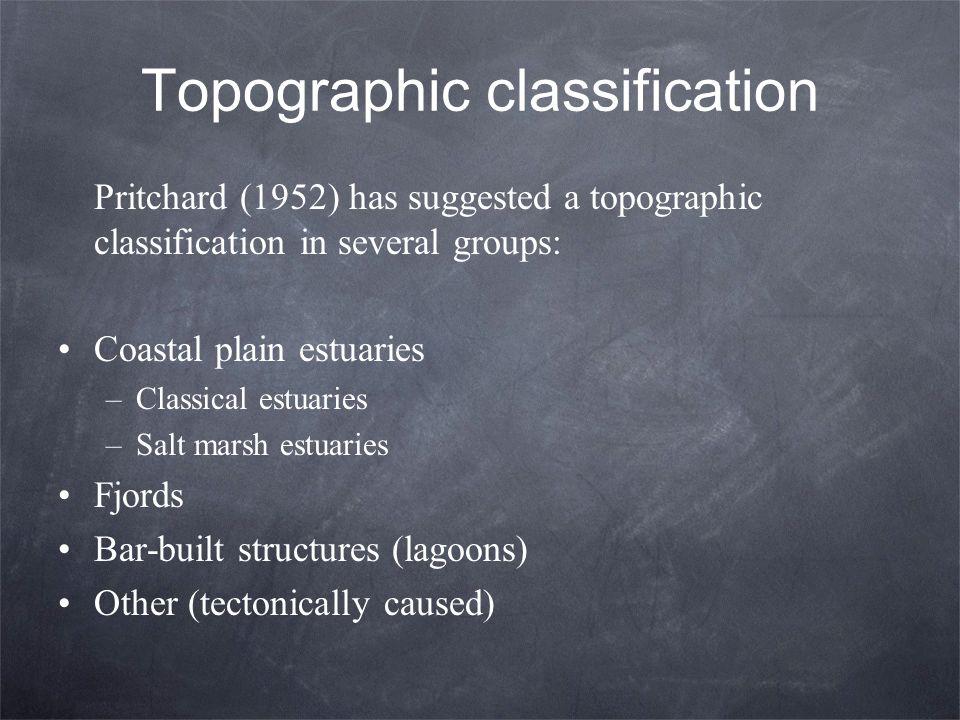Topographic classification