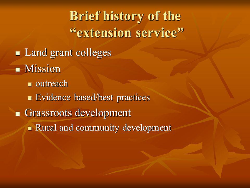 Brief history of the extension service