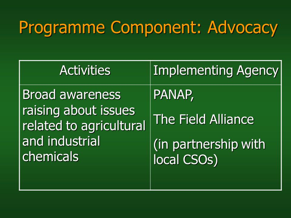 Programme Component: Advocacy