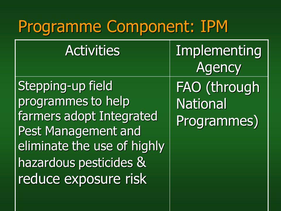 Programme Component: IPM