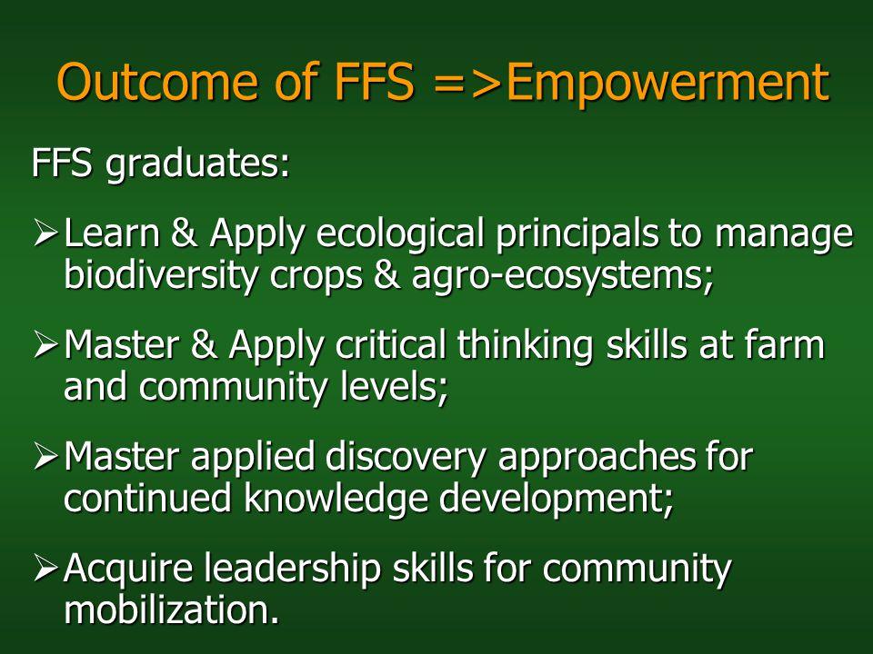 Outcome of FFS =>Empowerment
