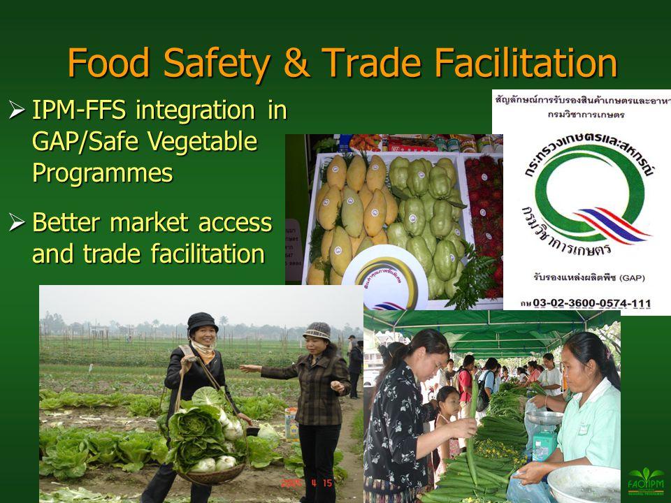 Food Safety & Trade Facilitation