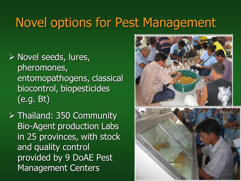 Novel options for Pest Management