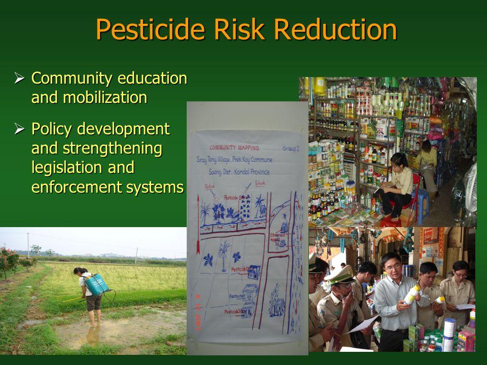 Pesticide Risk Reduction