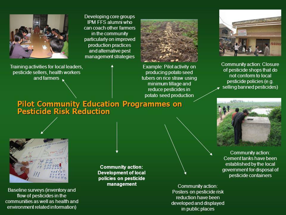Pilot Community Education Programmes on Pesticide Risk Reduction