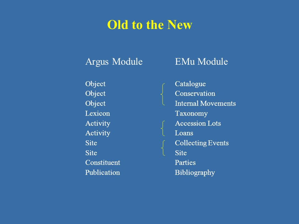 Old to the New Argus Module EMu Module Object Conservation