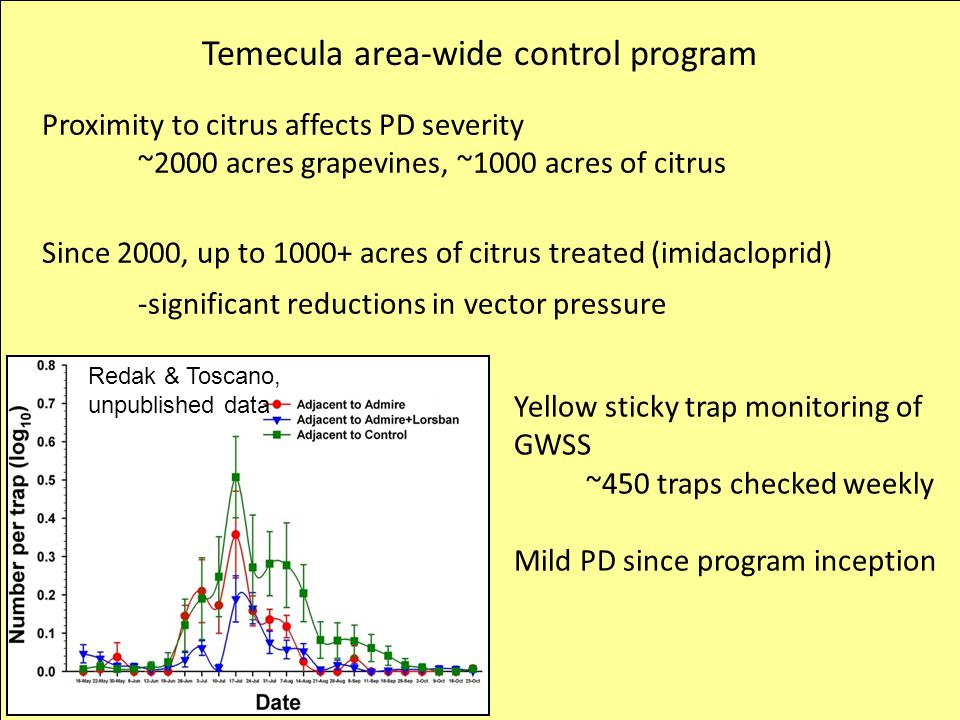 Temecula area-wide control program