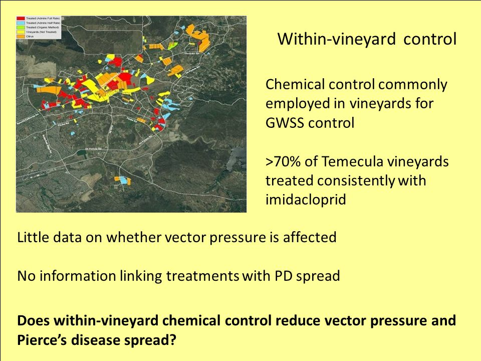 Within-vineyard control