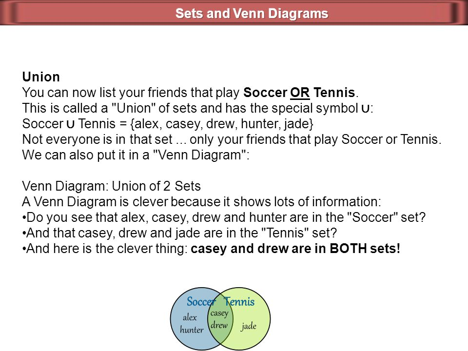 Sets and Venn Diagrams Union. You can now list your friends that play Soccer OR Tennis.