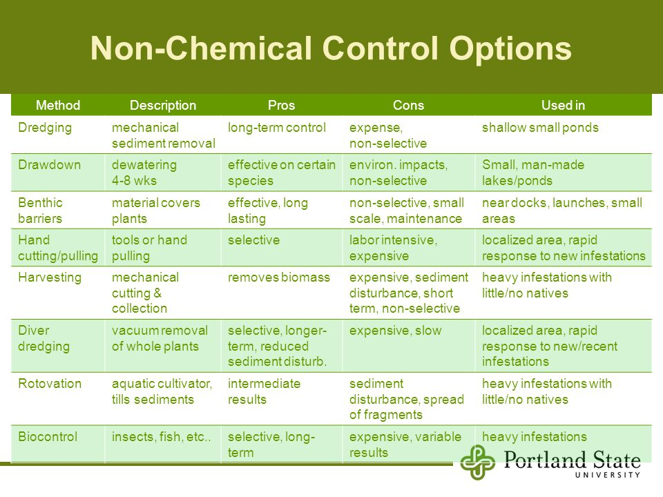 Non-Chemical Control Options
