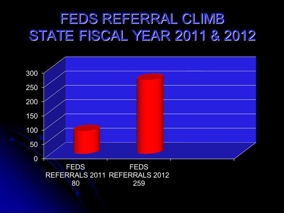 FEDS REFERRAL CLIMB STATE FISCAL YEAR 2011 & 2012
