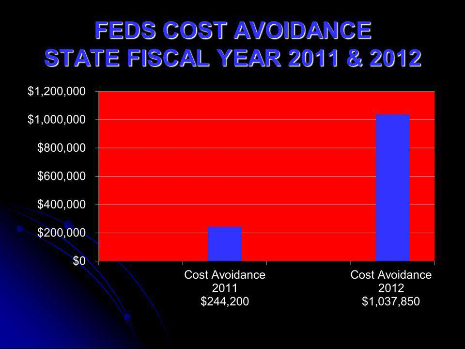 FEDS COST AVOIDANCE STATE FISCAL YEAR 2011 & 2012