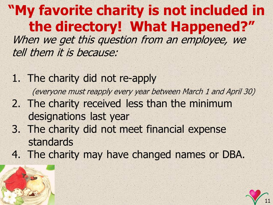 My favorite charity is not included in the directory! What Happened