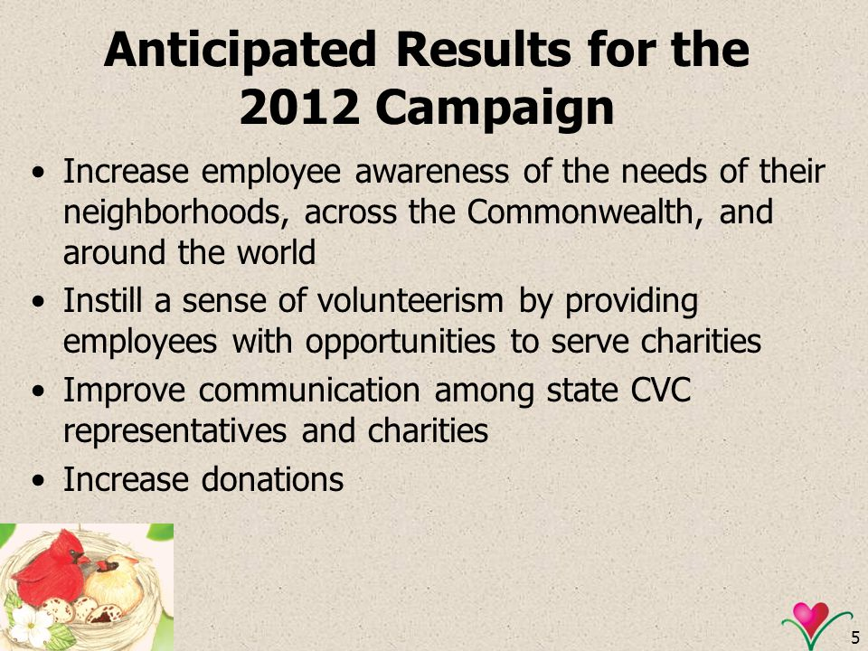 Anticipated Results for the 2012 Campaign