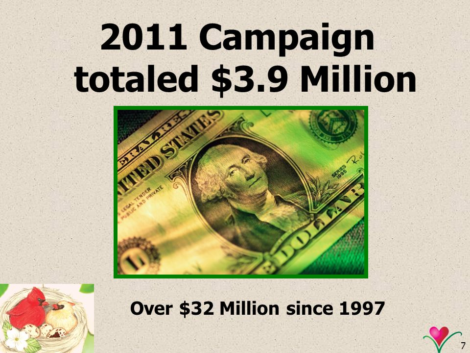 2011 Campaign totaled $3.9 Million