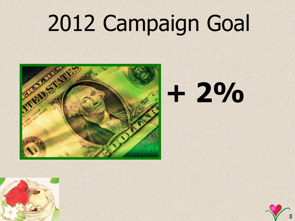 2012 Campaign Goal + 2%